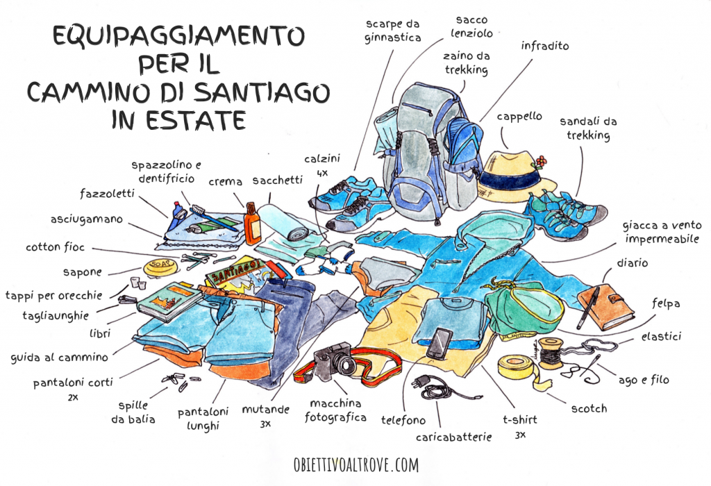 Disegno dell'equipaggiamento necessario per il Cammino di Santiago.
